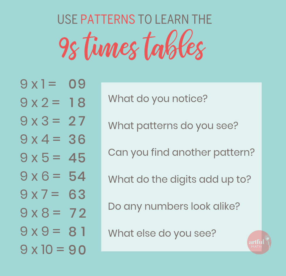 learn times tables with patterns (9's times tables)