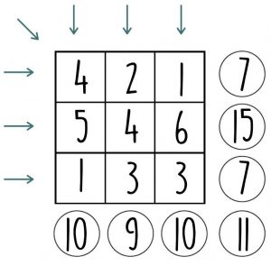 How to add numbers in Marilyn Burns math game Cross Out Singles